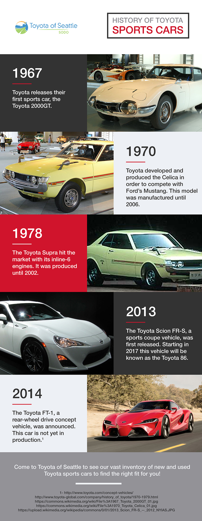 Toyota sports car history infographic come visit your seattle toyota dealer