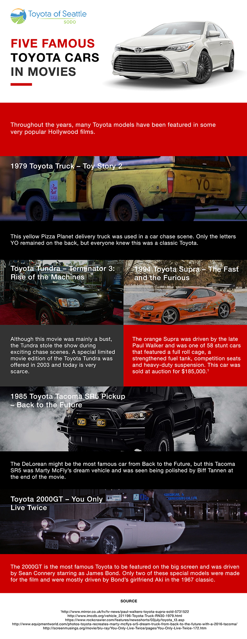 Five famous toyota cars in movies
