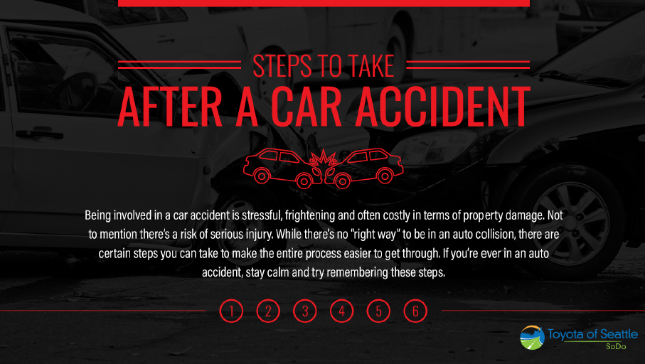 Steps To Take After Buying A New Car